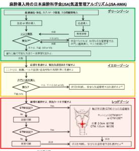 日本麻酔科学会からJSA-AMA日本語訳が出ています